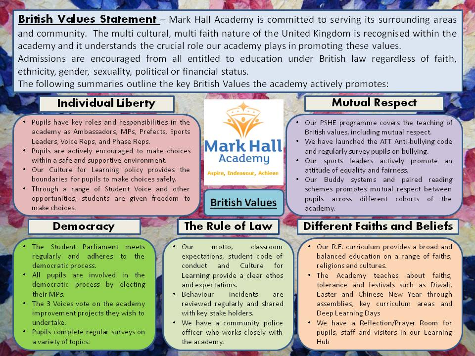 MHA British Values Statement FINAL 2015
